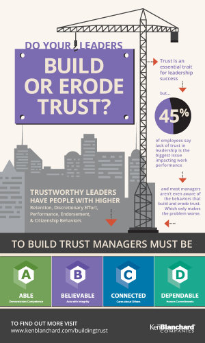 Dependability Leading With Trust